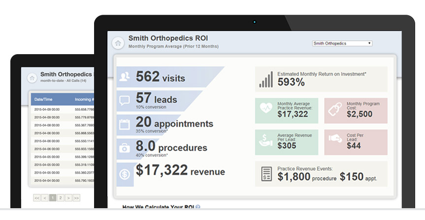 Physician Marketing Performance Tracking System