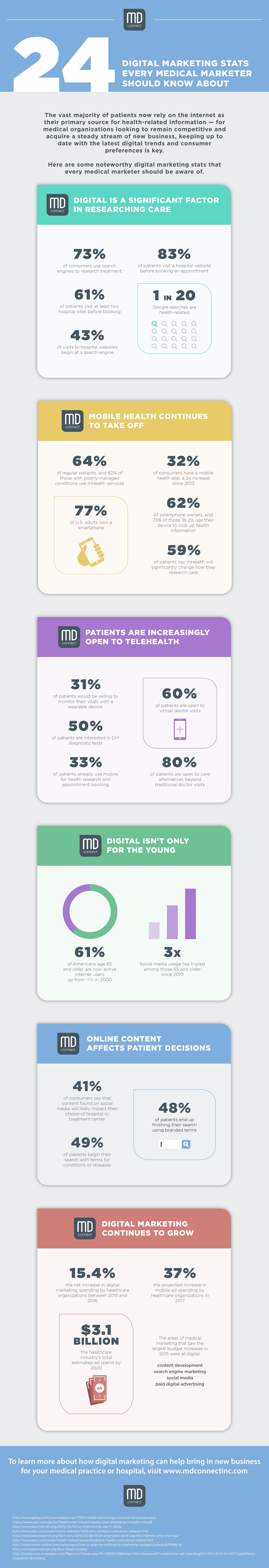 24-Digital-Advertising-Stats-FINAL3.png