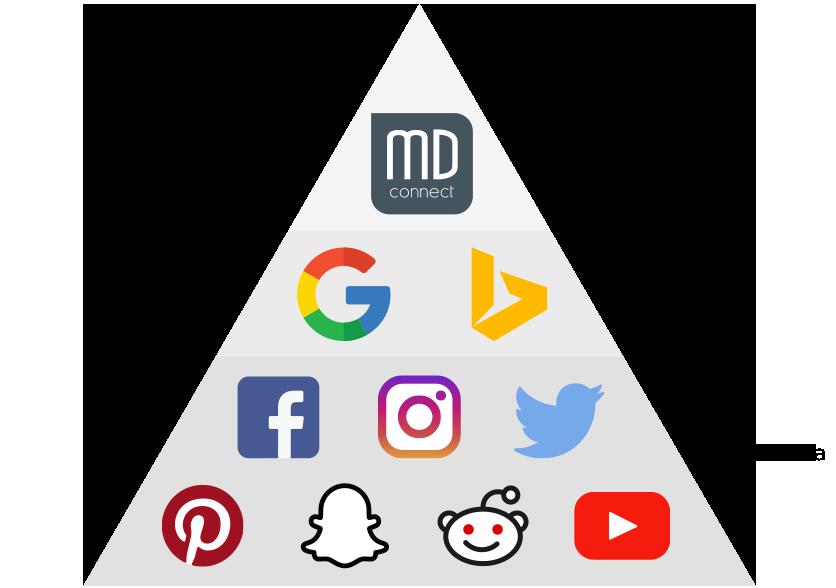 BroadOutreach-Pyramid