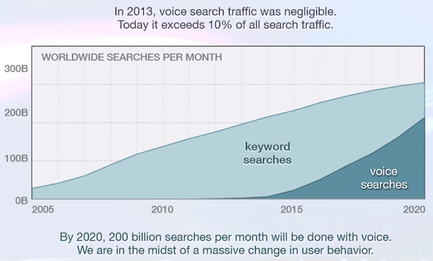 Voice-Search-Trends.png