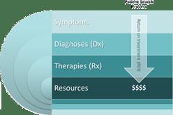 medical-keyword-targeting-1.png